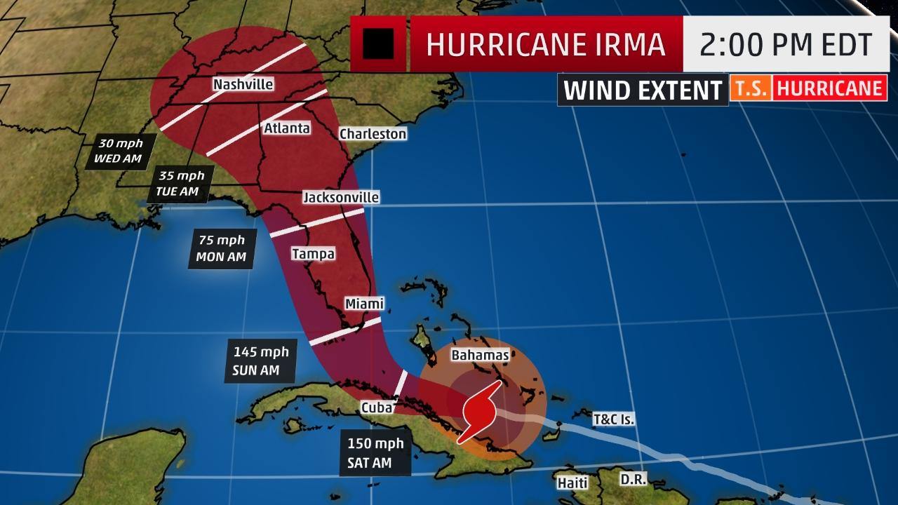 Hurricane Irma: Praying For The Best, Preparing For The Worst